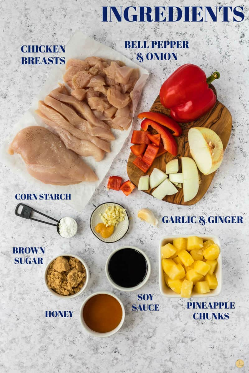 labeled picture of ingredients